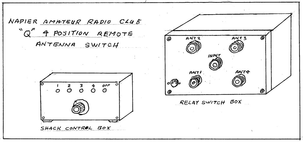 """Q"" 4 Port Antenna Switch concept drawing"